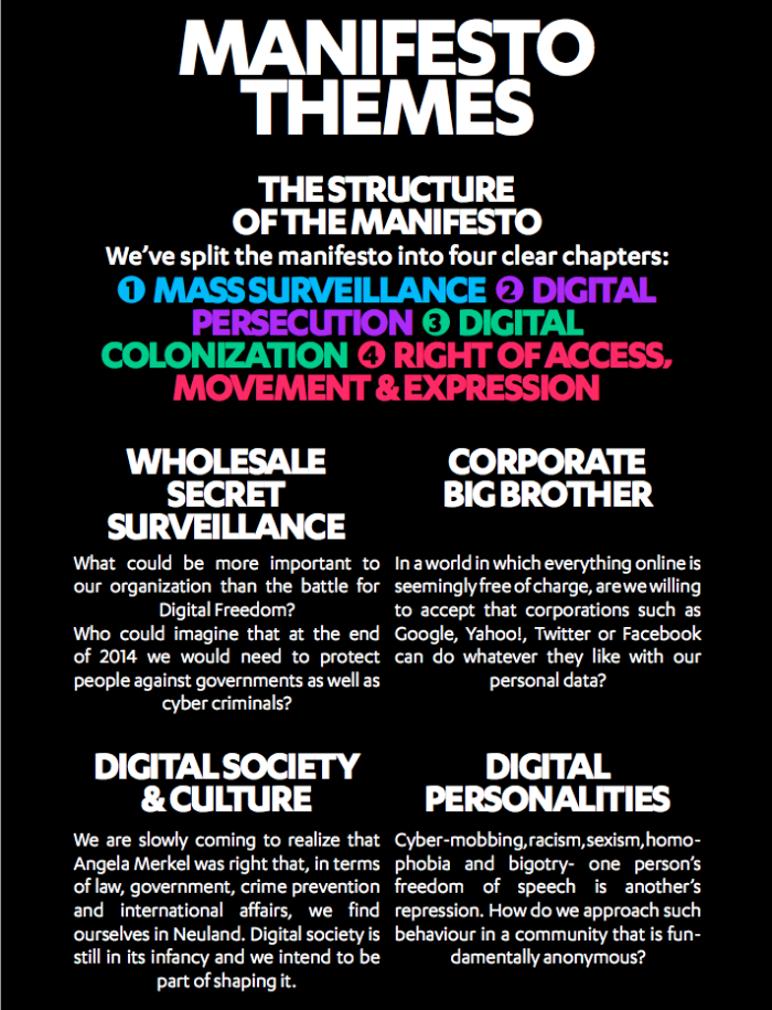 manifesto-themes