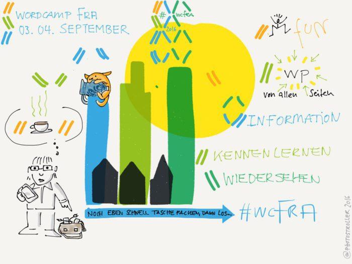 Sketchnotes about WordCamp Frankfurt